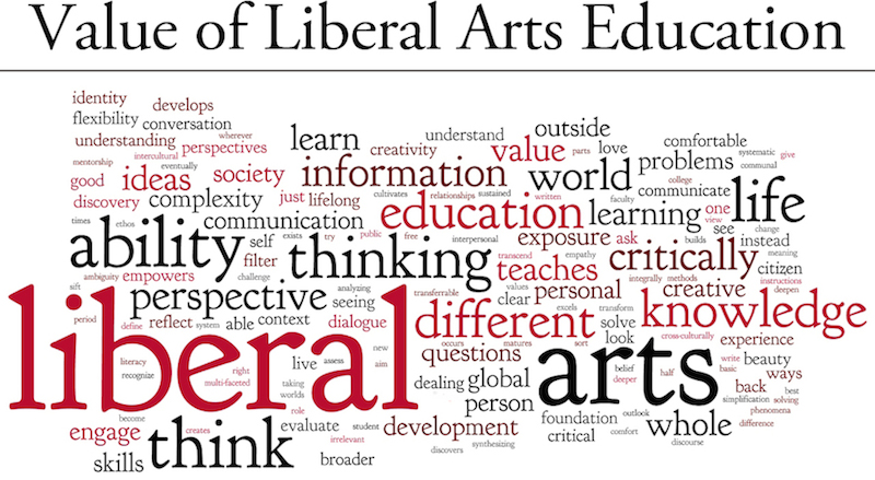 Presentatie Liberal Arts Colleges in De VS – 19 November 14:00-16:00
